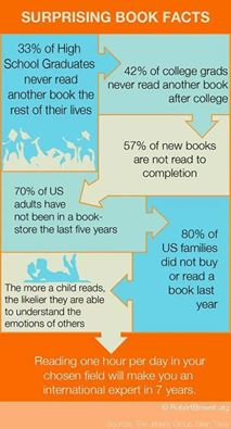 book-facts